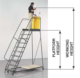 Ladder height decision