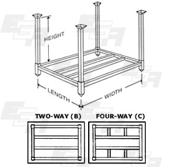 pallet racking system diagram ega products stack racks